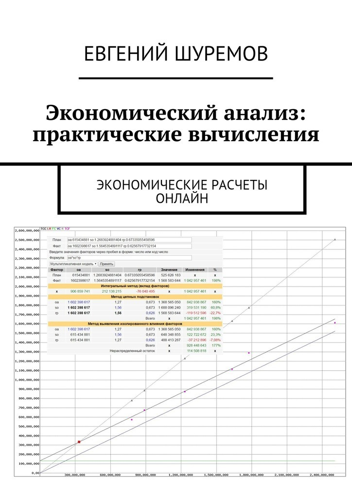 цена на Евгений Леонидович Шуремов Экономический анализ: практические вычисления. Экономические расчеты онлайн
