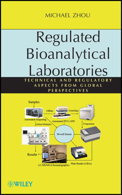 Michael Zhou Regulated Bioanalytical Laboratories. Technical and Regulatory Aspects from Global Perspectives quality and standards in electronics
