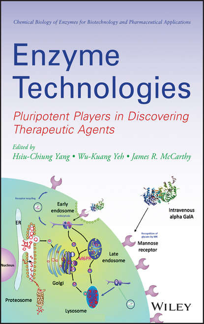 Wu-Kuang Yeh Enzyme Technologies. Pluripotent Players in Discovering Therapeutic Agent antiviral discovery against new and emerging viruses