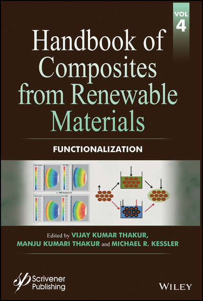 Группа авторов Handbook of Composites from Renewable Materials, Functionalization utilization of biomass as reinforcement in polymer composites