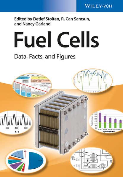 Группа авторов Fuel Cells недорого