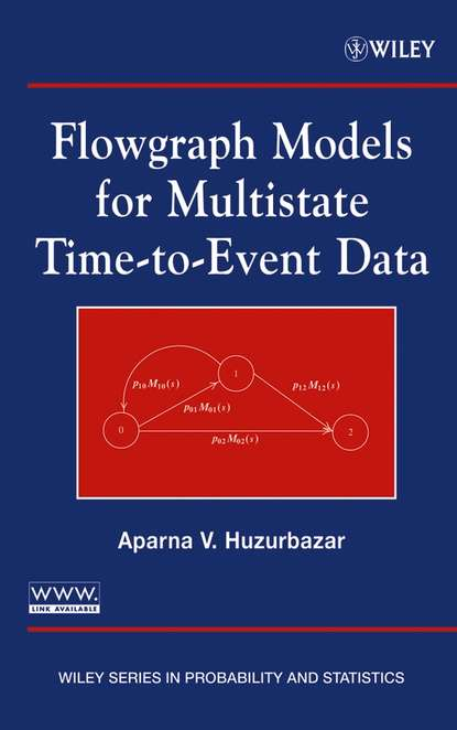 Группа авторов Flowgraph Models for Multistate Time-to-Event Data bayesian methods for real time pitch tracking