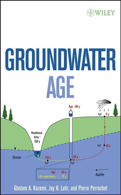 Pierre Perrochet Groundwater Age недорого