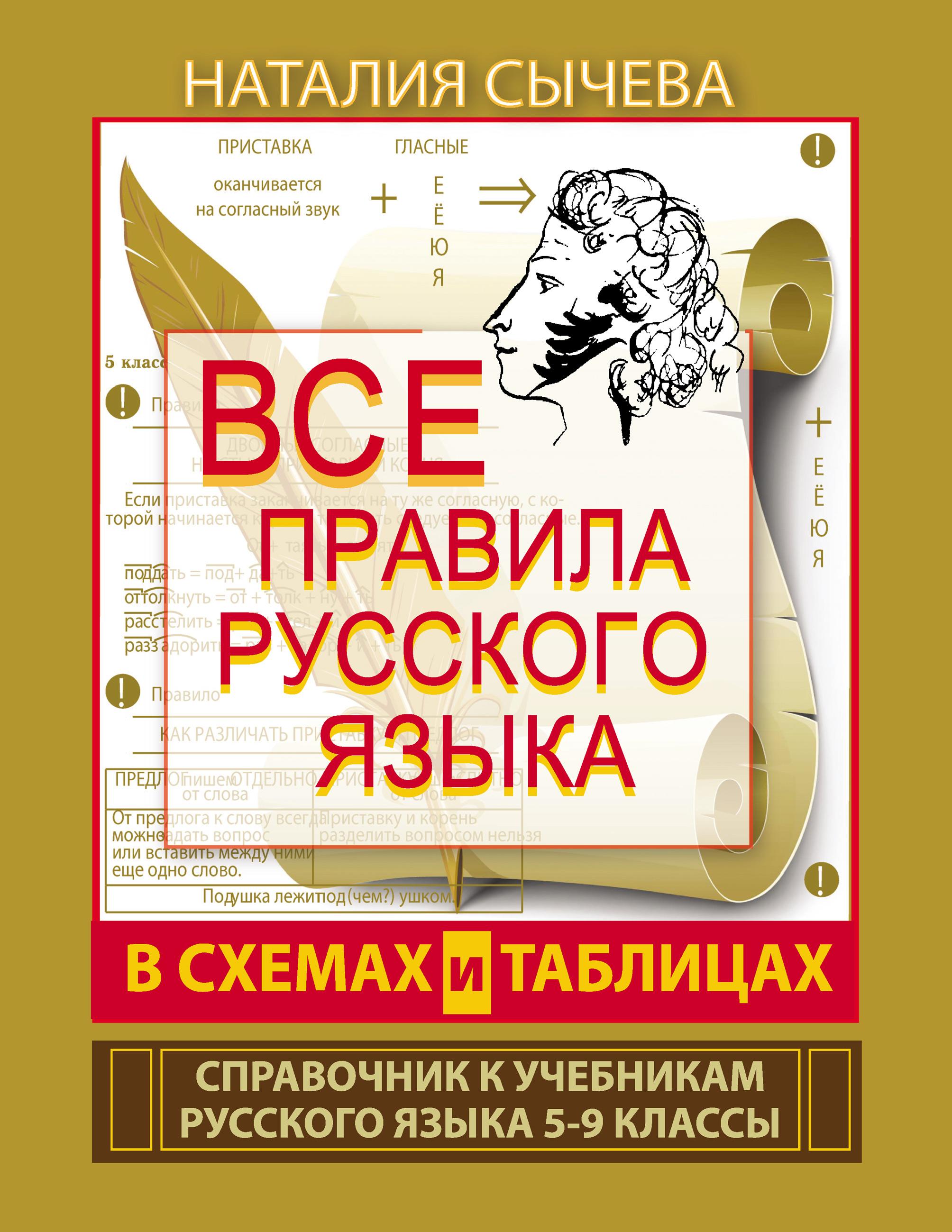 Все правила русского языка в схемах и таблицах. 5–9 классы